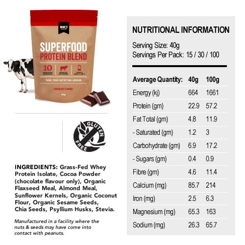 Nutritional Panel Superfood Protein Blend